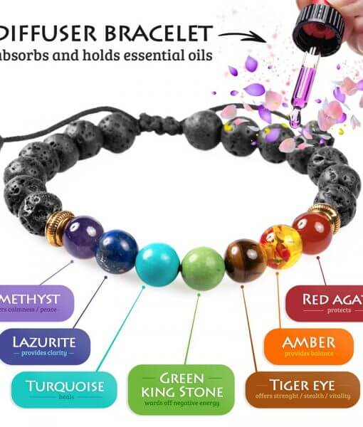 chakra diffuser bracelet image photo cover