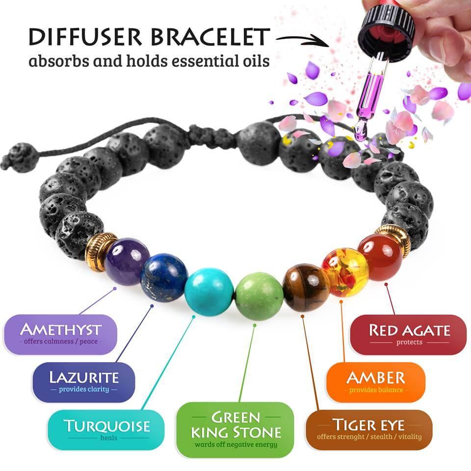Essential Oil On Diffuser Bracelet