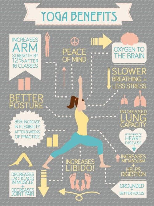 5 Benefits of Yoga