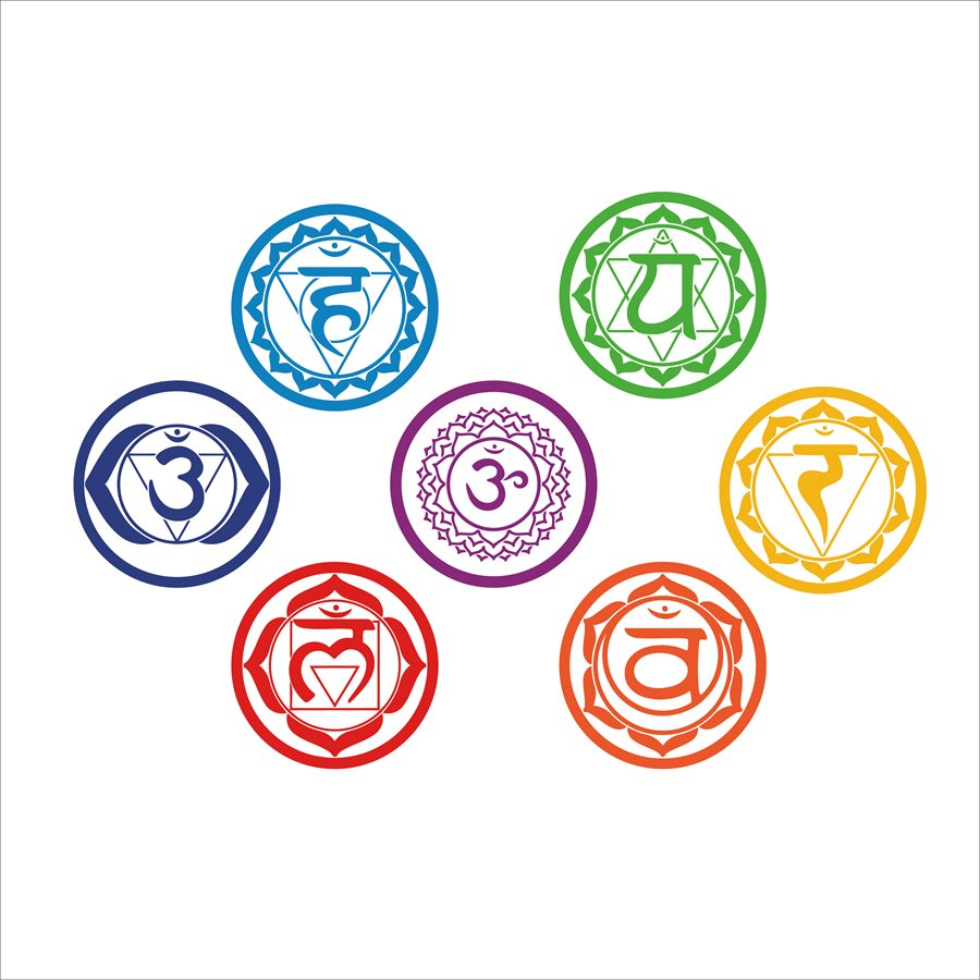 7pcsset yoga chakra symbol wall decals the yoga mandala