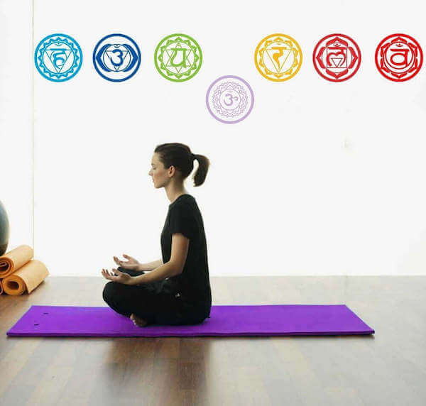 7pcs Yoga Chakra Symbol Wall Decals Set
