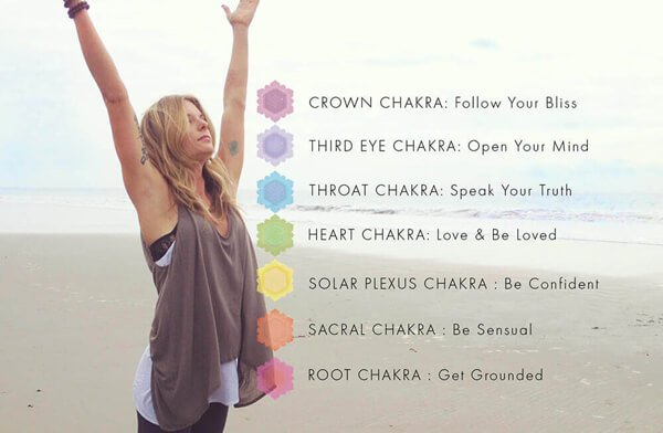 Benefits and meaning of the 7 Chakra Bracelets