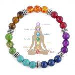 7 Chakra Bracelets Meaning