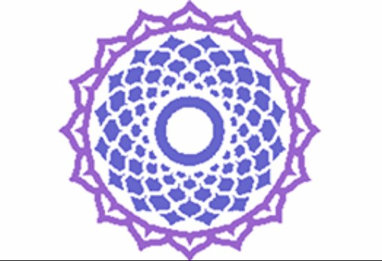 crown chakra meaning - 7 chakra bracelets meaning
