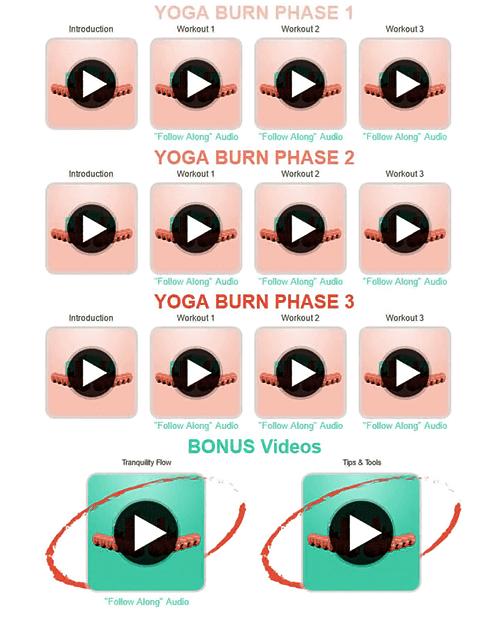 Yoga Burn system phases