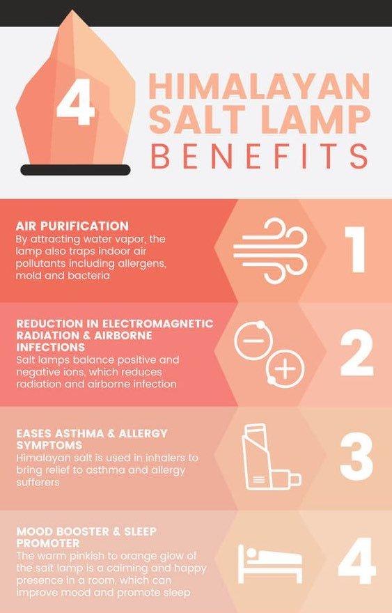 Major Himalayan Salt Lamp Benefits