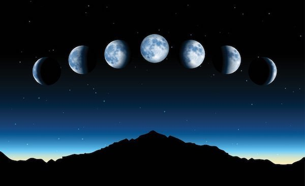 Moon Phases Meaning